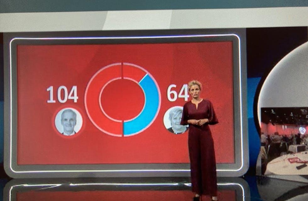 Blokkfordelinga som blei presentert ved valprognosen kl 21.00. Skjermdump: NRK